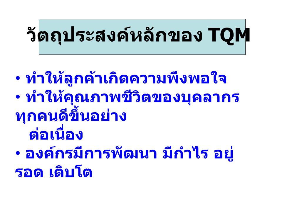 วัตถุประสงค์หลักของ TQM