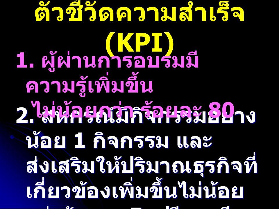 ตัวชี้วัดความสำเร็จ (KPI)