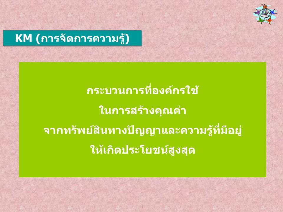 KM (การจัดการความรู้)