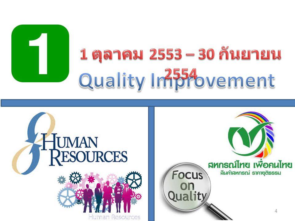 1 ตุลาคม 2553 – 30 กันยายน 2554 Quality Improvement