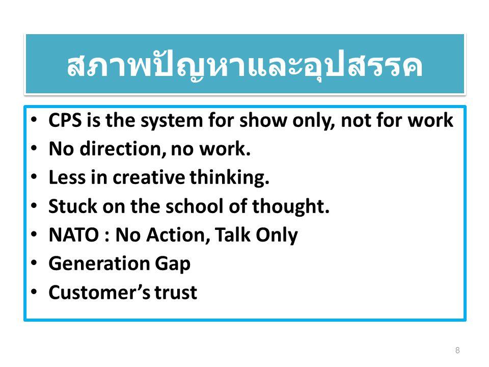 สภาพปัญหาและอุปสรรค CPS is the system for show only, not for work