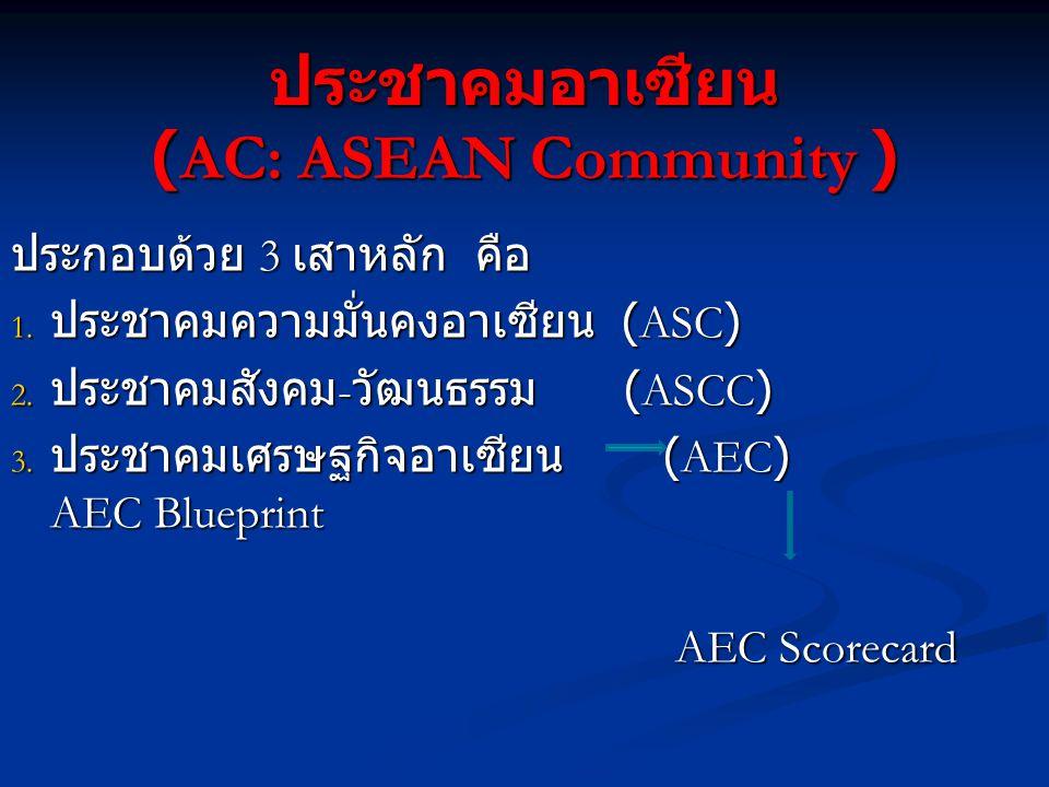 ประชาคมอาเซียน (AC: ASEAN Community )