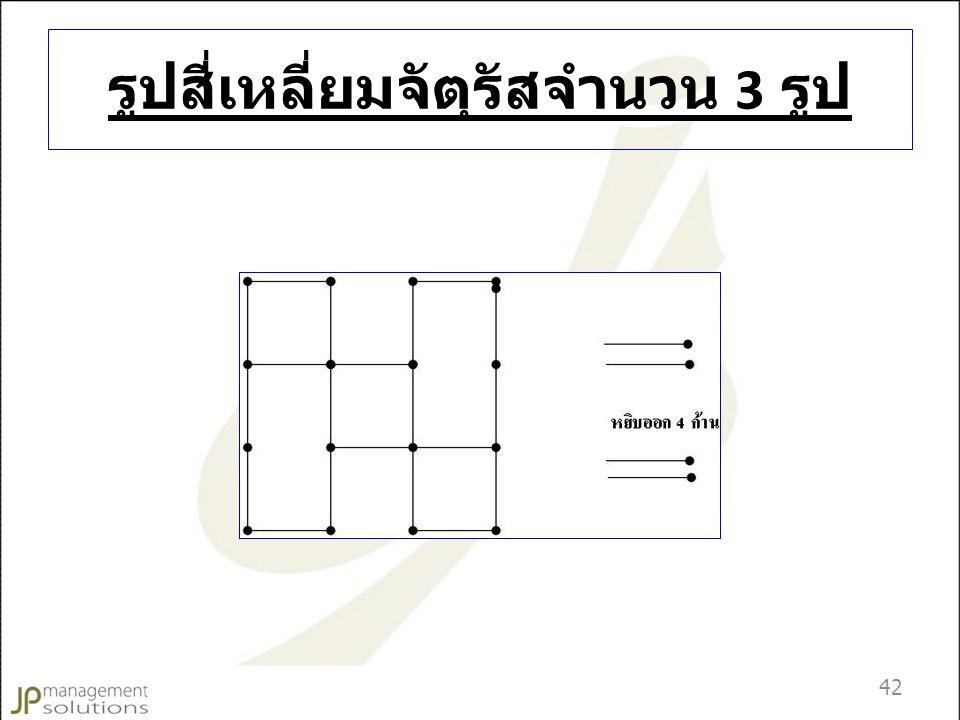 รูปสี่เหลี่ยมจัตุรัสจำนวน 3 รูป
