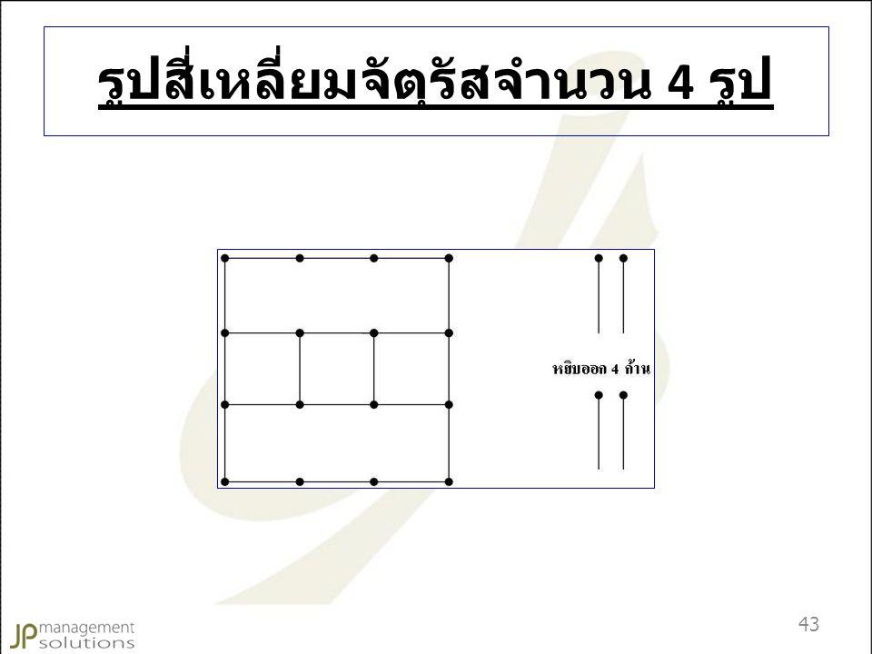รูปสี่เหลี่ยมจัตุรัสจำนวน 4 รูป