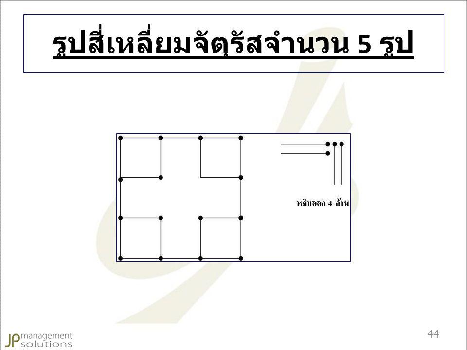 รูปสี่เหลี่ยมจัตุรัสจำนวน 5 รูป