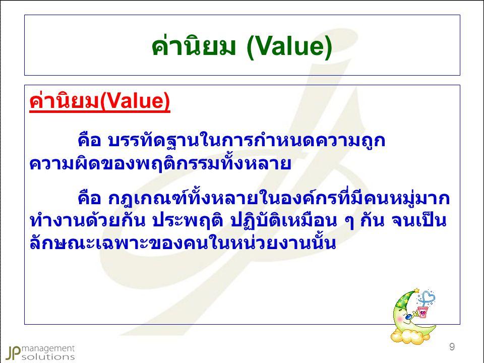 ค่านิยม (Value) ค่านิยม(Value)