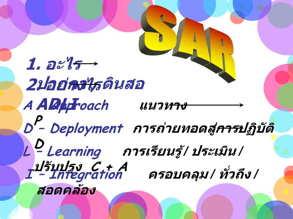 SAR 1. อะไร ปากกา , ดินสอ 2. อย่างไร ADLI A – Approach แนวทาง P