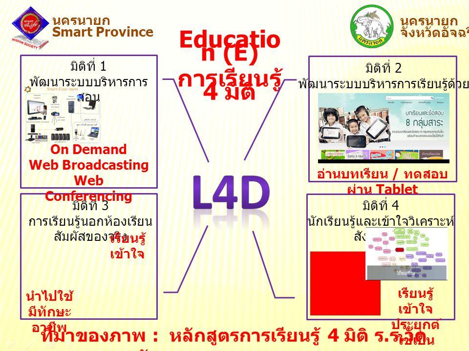 L4D Education (E) การเรียนรู้ 4 มิติ