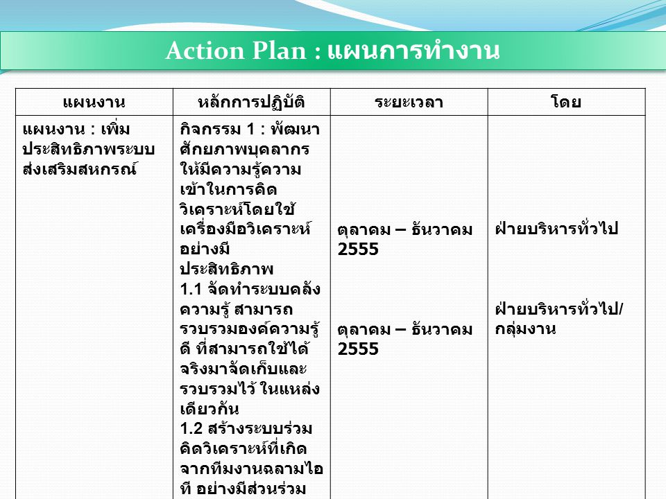 Action Plan : แผนการทำงาน