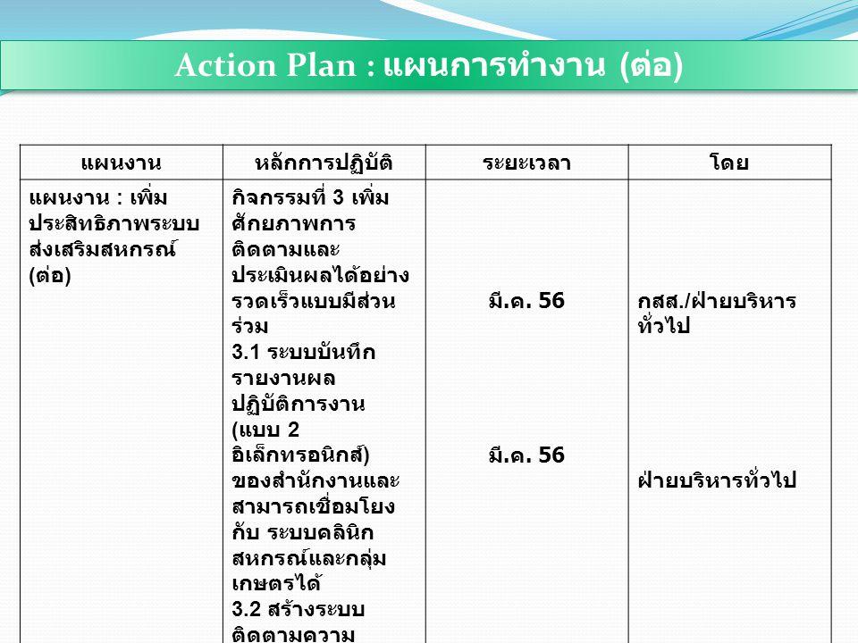 Action Plan : แผนการทำงาน (ต่อ)