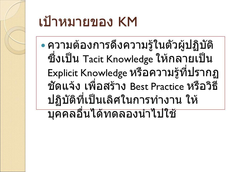 เป้าหมายของ KM