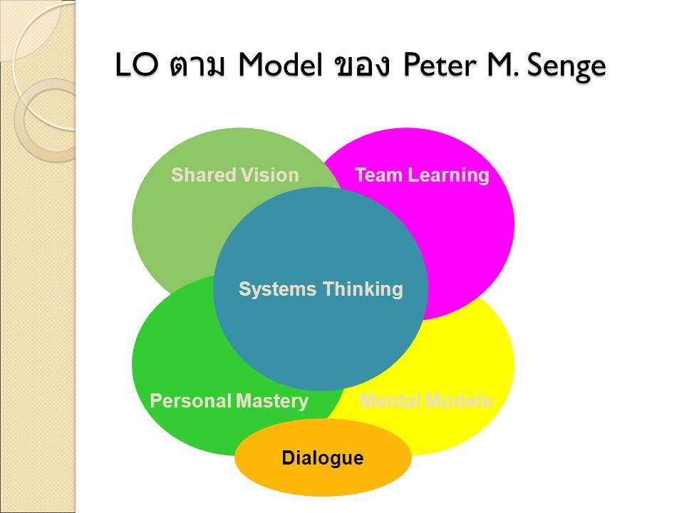 LO ตาม Model ของ Peter M. Senge