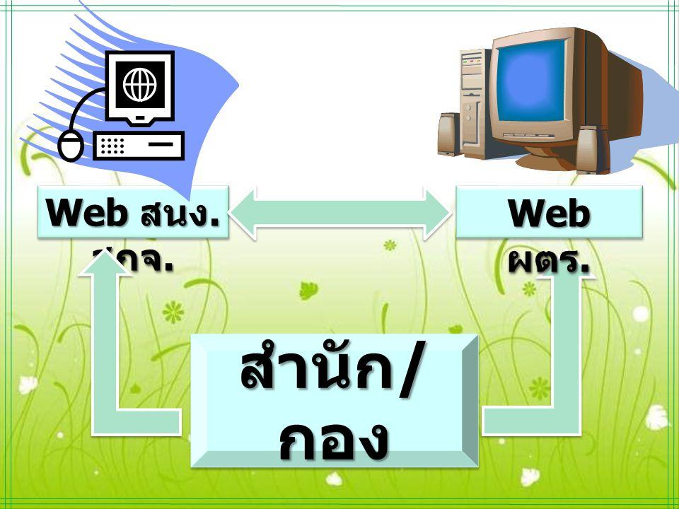 Web สนง.สกจ. สำนัก/กอง Web ผตร.
