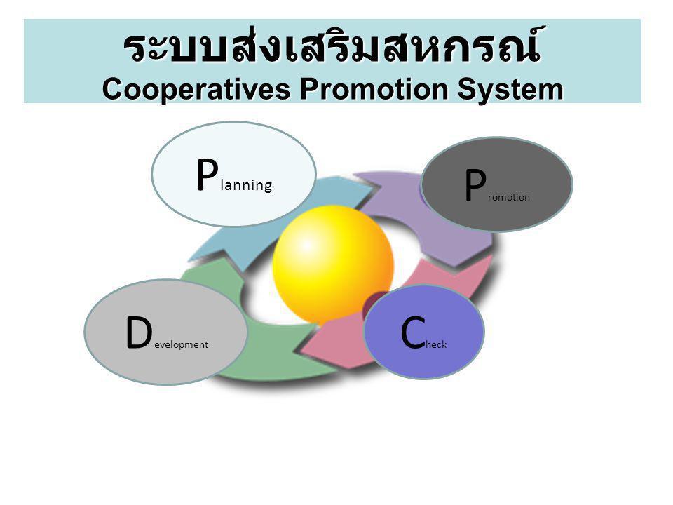 ระบบส่งเสริมสหกรณ์ Cooperatives Promotion System