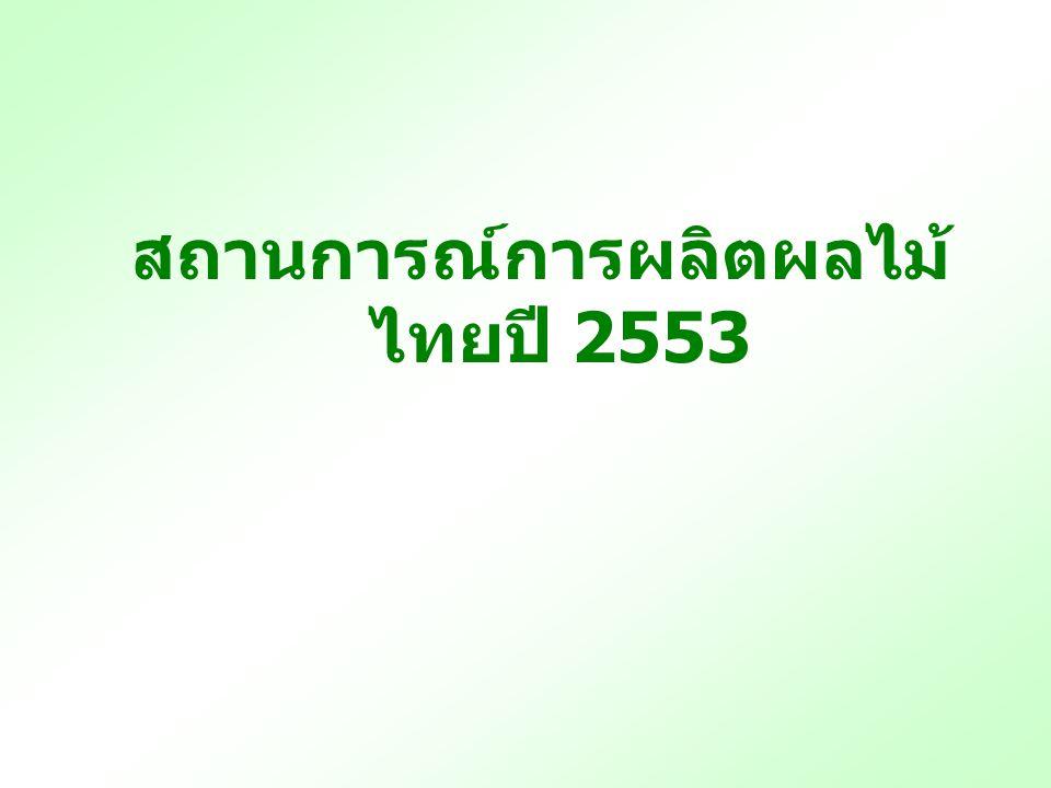 สถานการณ์การผลิตผลไม้ไทยปี 2553