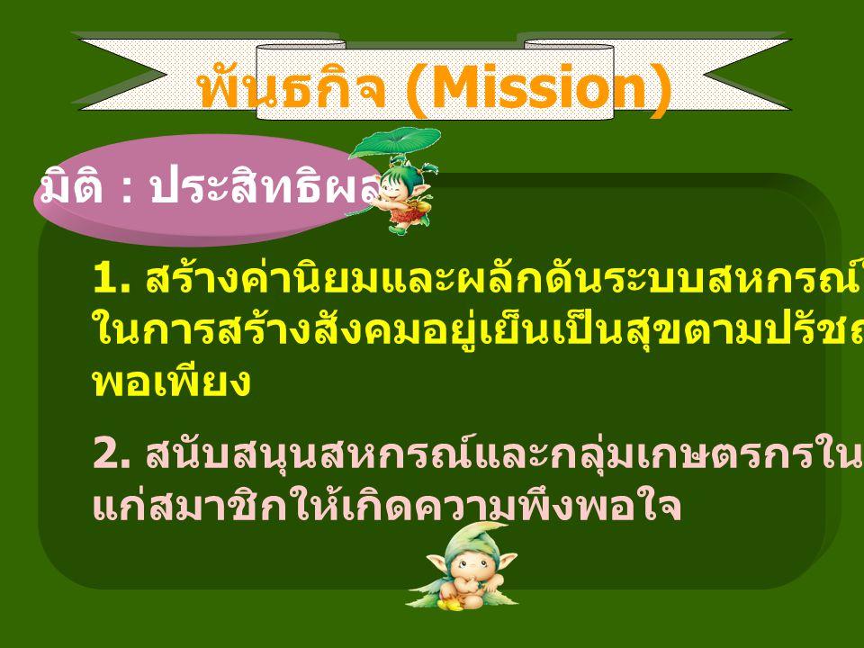 พันธกิจ (Mission) มิติ : ประสิทธิผล