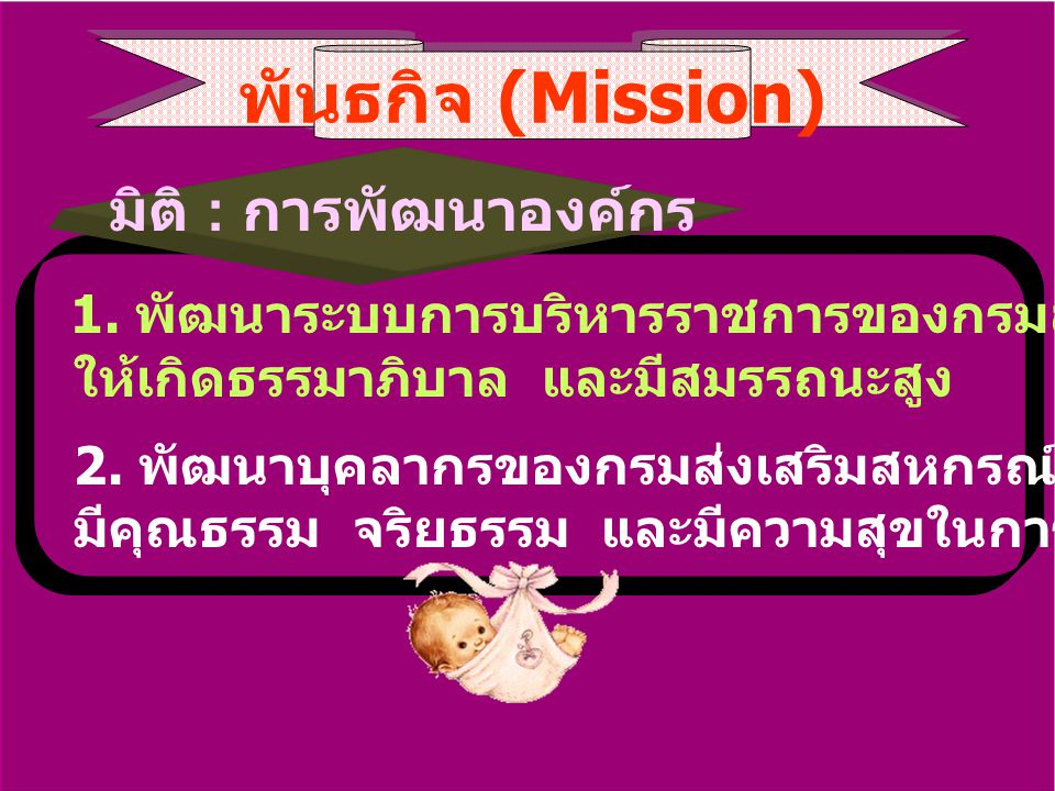 พันธกิจ (Mission) มิติ : การพัฒนาองค์กร