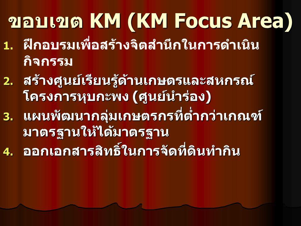 ขอบเขต KM (KM Focus Area)