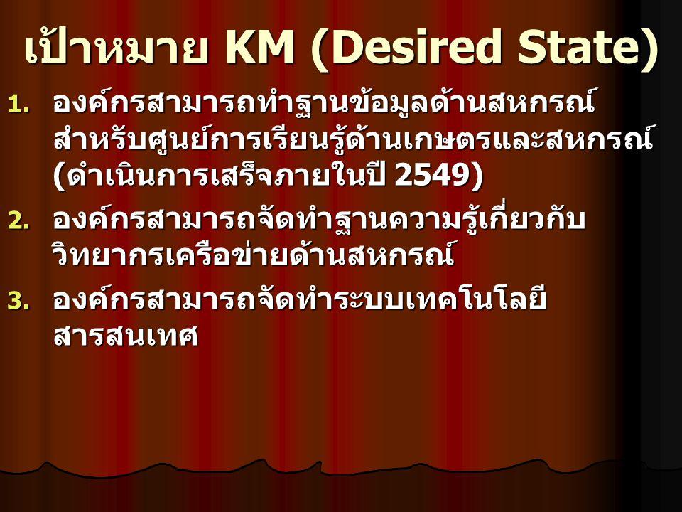เป้าหมาย KM (Desired State)