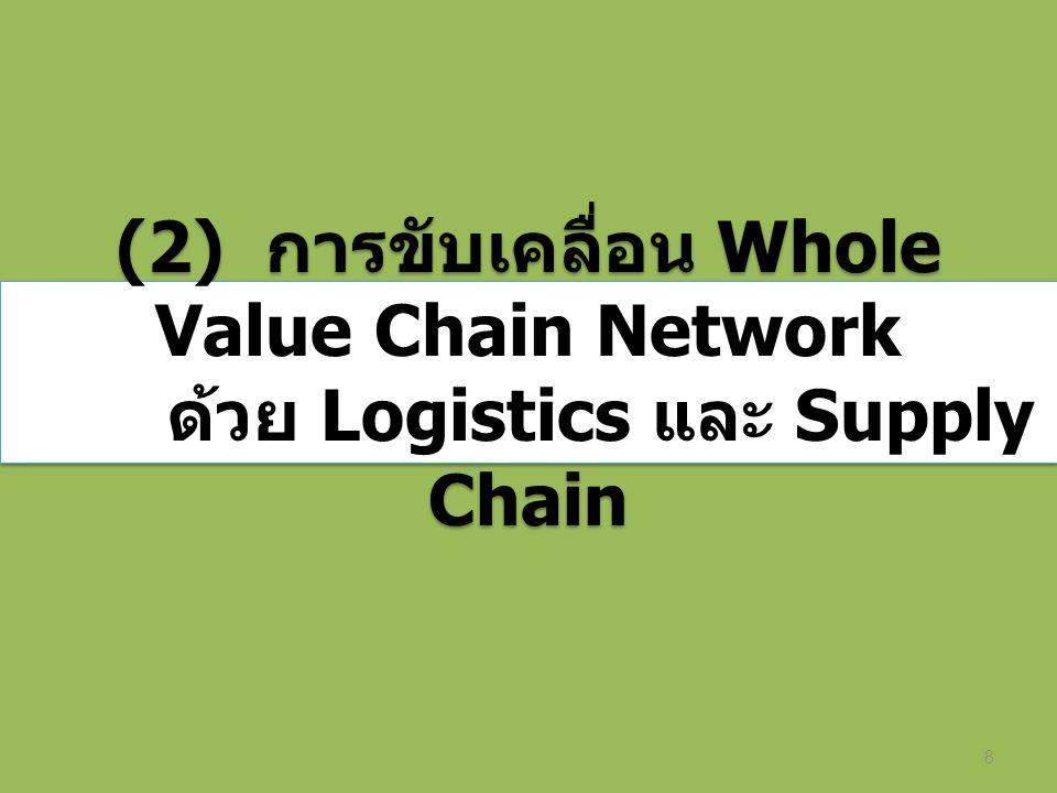 (2) การขับเคลื่อน Whole Value Chain Network