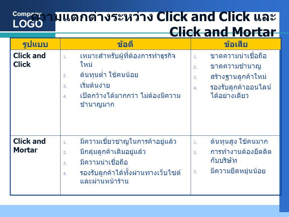 ความแตกต่างระหว่าง Click and Click และ Click and Mortar