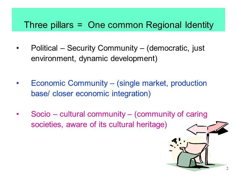 Three pillars = One common Regional Identity