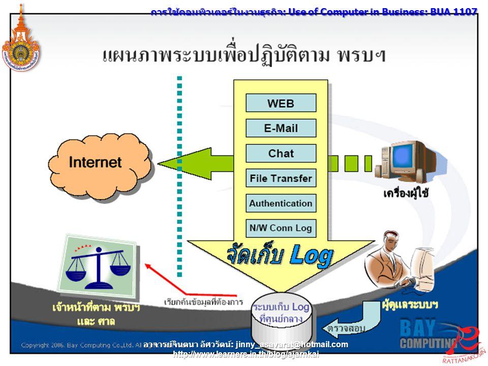 การใช้คอมพิวเตอร์ในงานธุรกิจ: Use of Computer in Business: BUA 1107