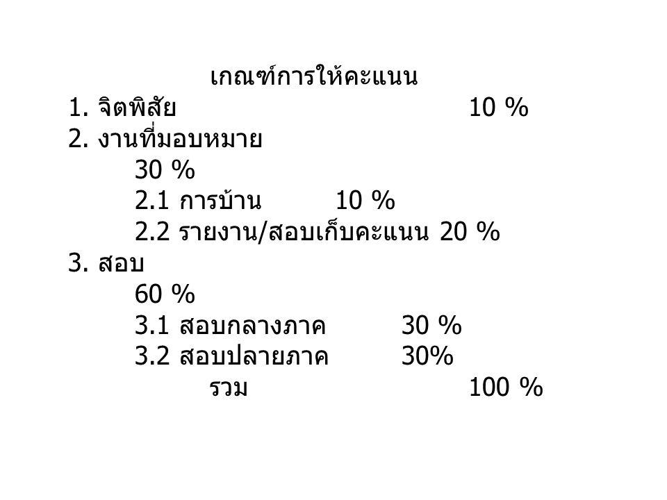 เกณฑ์การให้คะแนน 1. จิตพิสัย 10 % 2. งานที่มอบหมาย 30 % 2.1 การบ้าน 10 % 2.2 รายงาน/สอบเก็บคะแนน 20 %