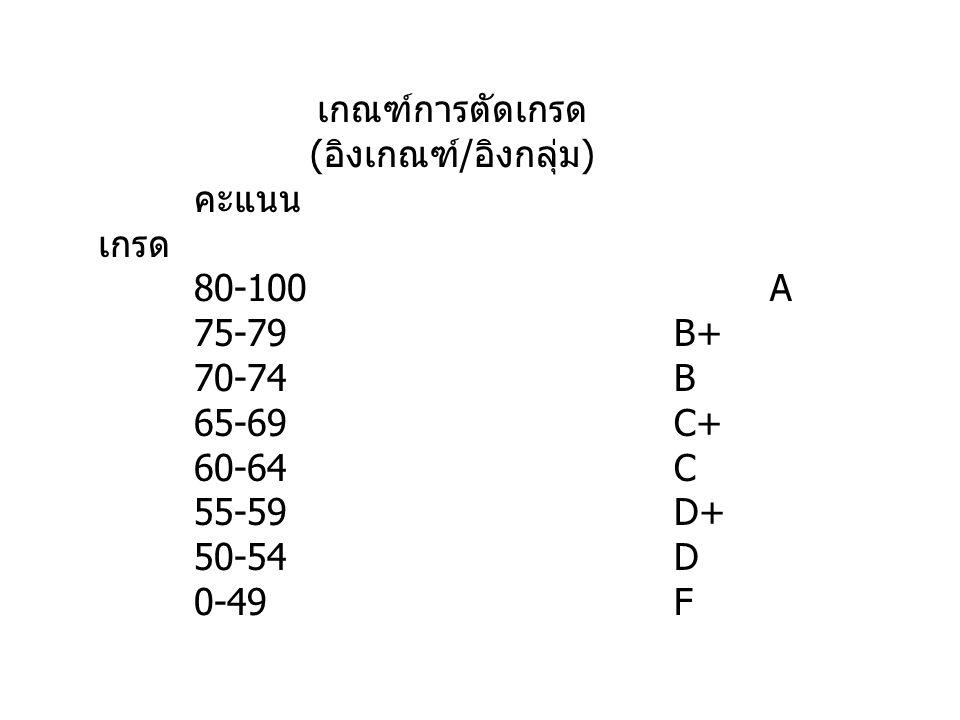 เกณฑ์การตัดเกรด (อิงเกณฑ์/อิงกลุ่ม) คะแนน เกรด. 80-100 A. 75-79 B+ 70-74 B.