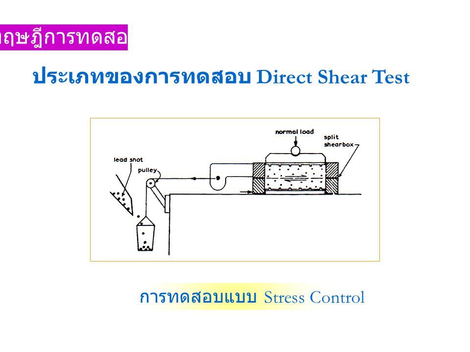 ประเภทของการทดสอบ Direct Shear Test