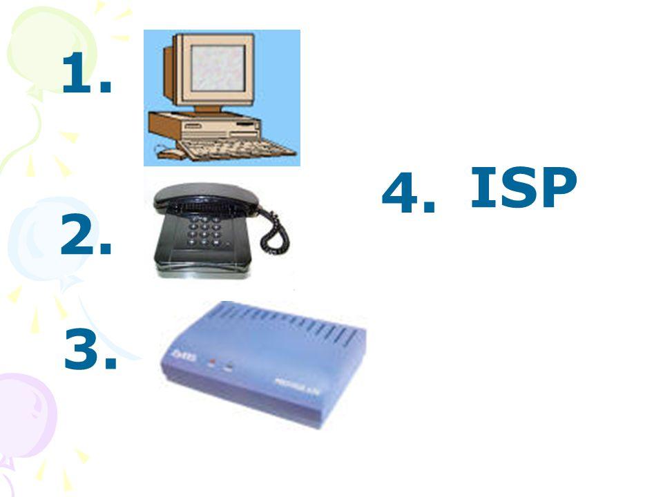 1. ISP 4. 2. 3.