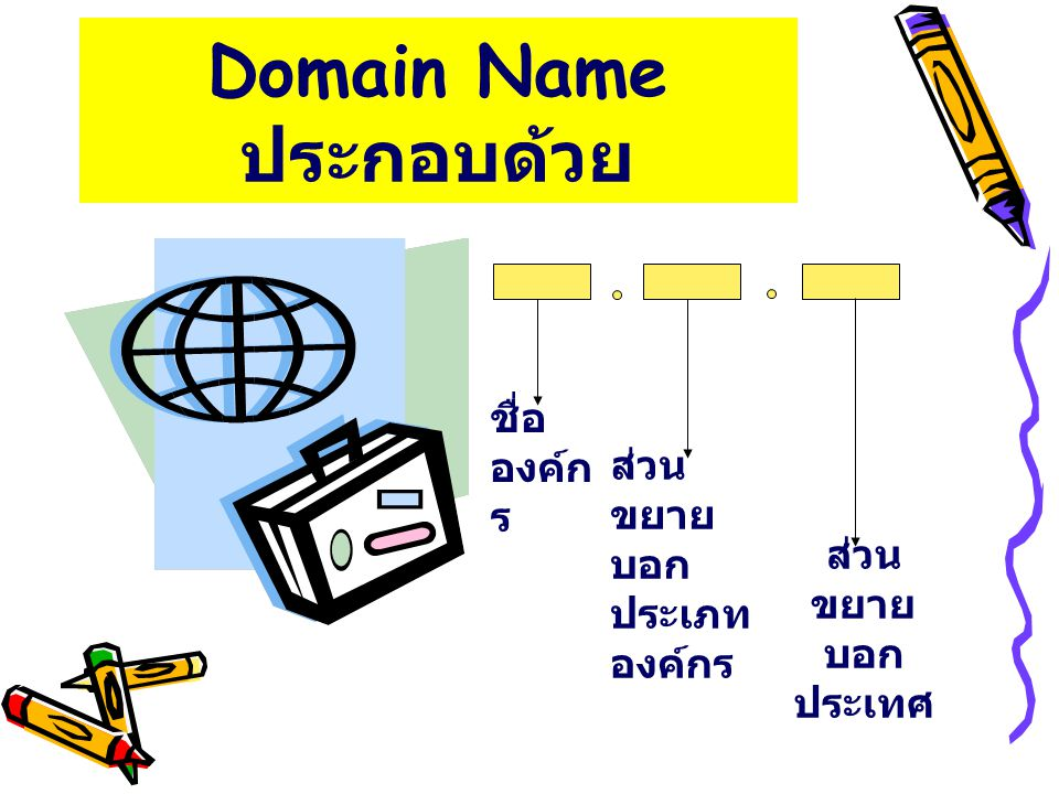 Domain Name ประกอบด้วย