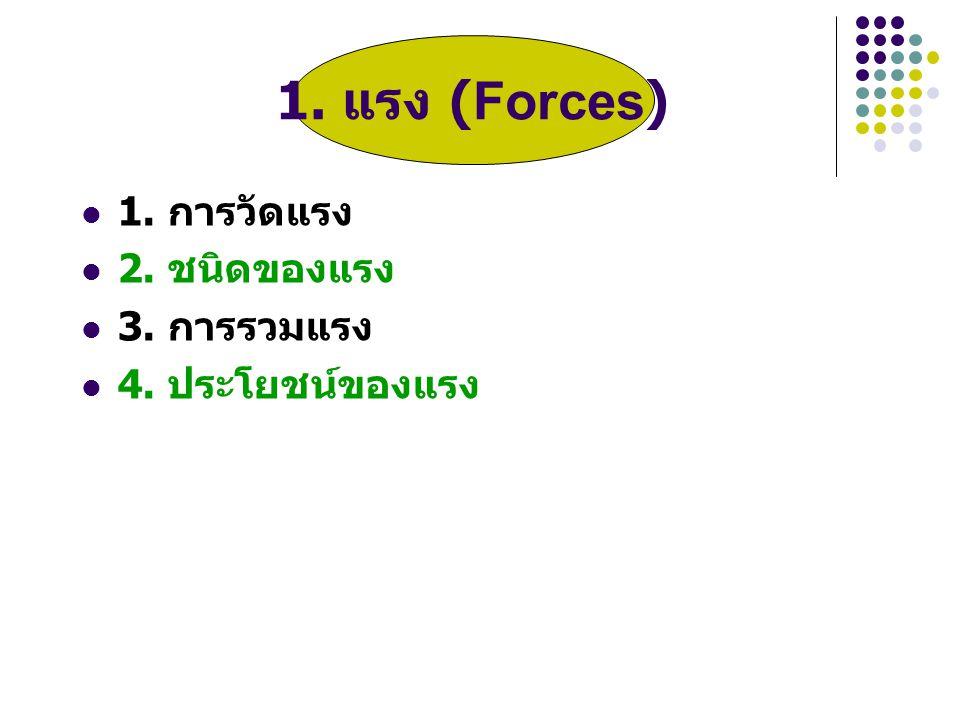 1. แรง (Forces) 1. การวัดแรง 2. ชนิดของแรง 3. การรวมแรง