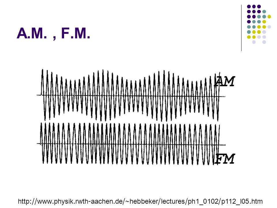 A.M. , F.M. http://www.physik.rwth-aachen.de/~hebbeker/lectures/ph1_0102/p112_l05.htm