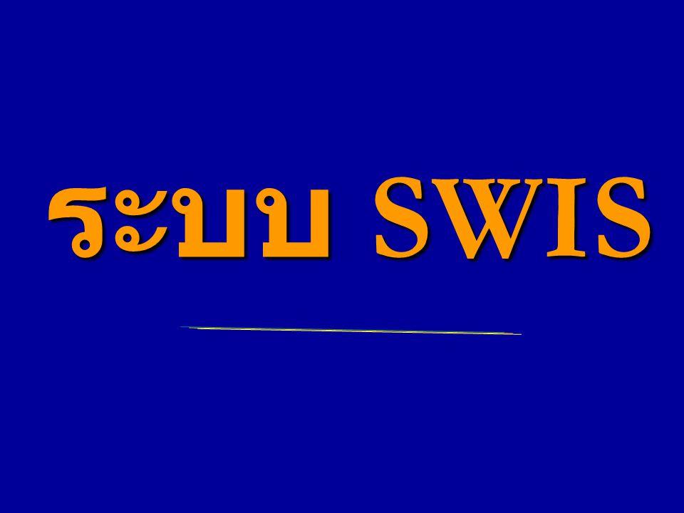 ระบบ SWIS