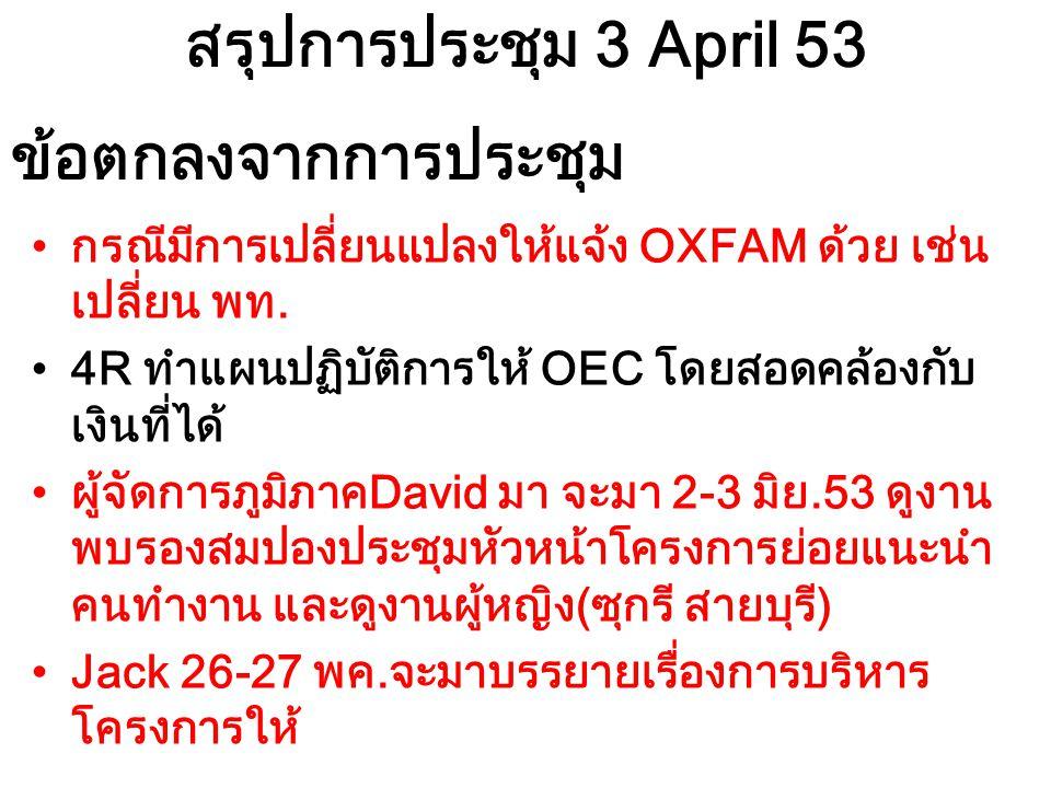 สรุปการประชุม 3 April 53 ข้อตกลงจากการประชุม