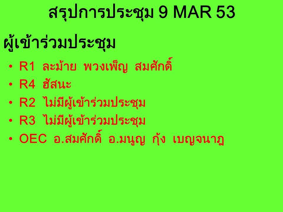 สรุปการประชุม 9 MAR 53 ผู้เข้าร่วมประชุม R1 ละม้าย พวงเพ็ญ สมศักดิ์