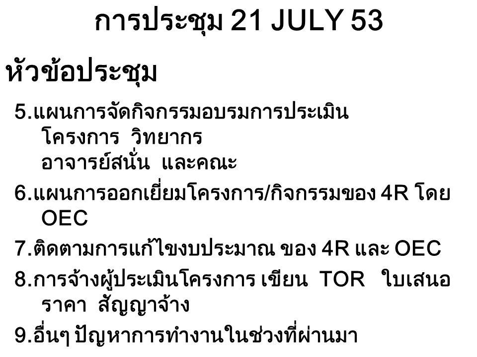 การประชุม 21 JULY 53 หัวข้อประชุม