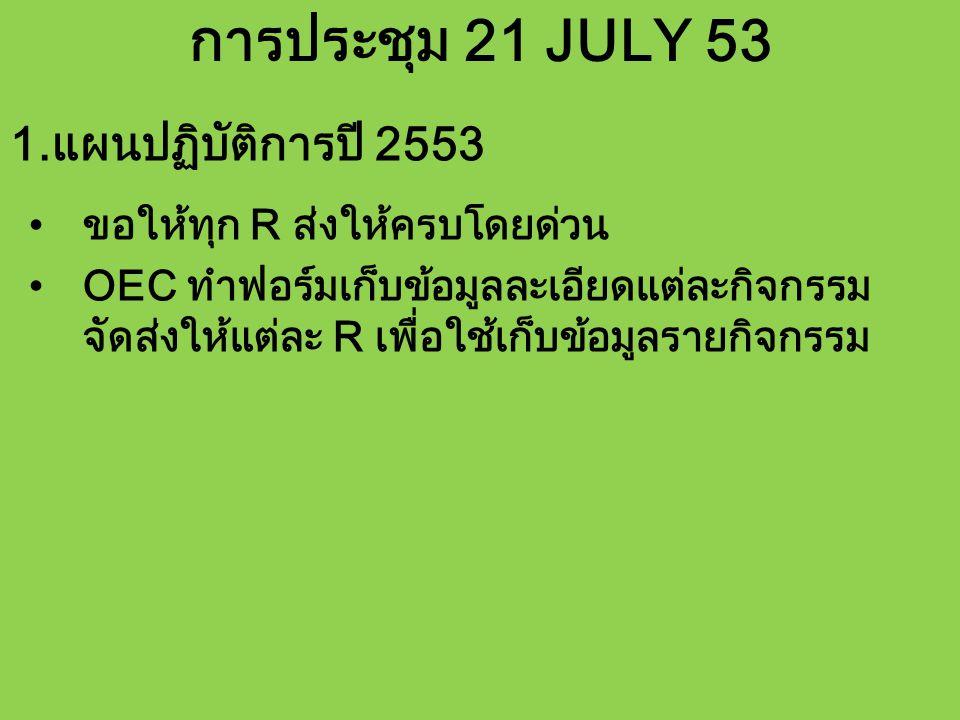 การประชุม 21 JULY 53 1.แผนปฏิบัติการปี 2553