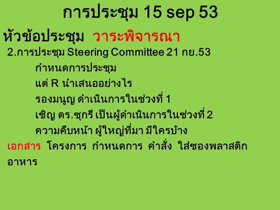 การประชุม 15 sep 53 หัวข้อประชุม วาระพิจารณา