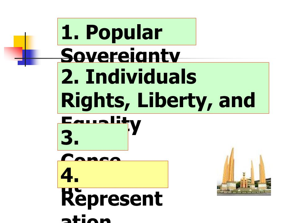 1. Popular Sovereignty 2. Individuals Rights, Liberty, and Equality 3. Consent 4. Representation