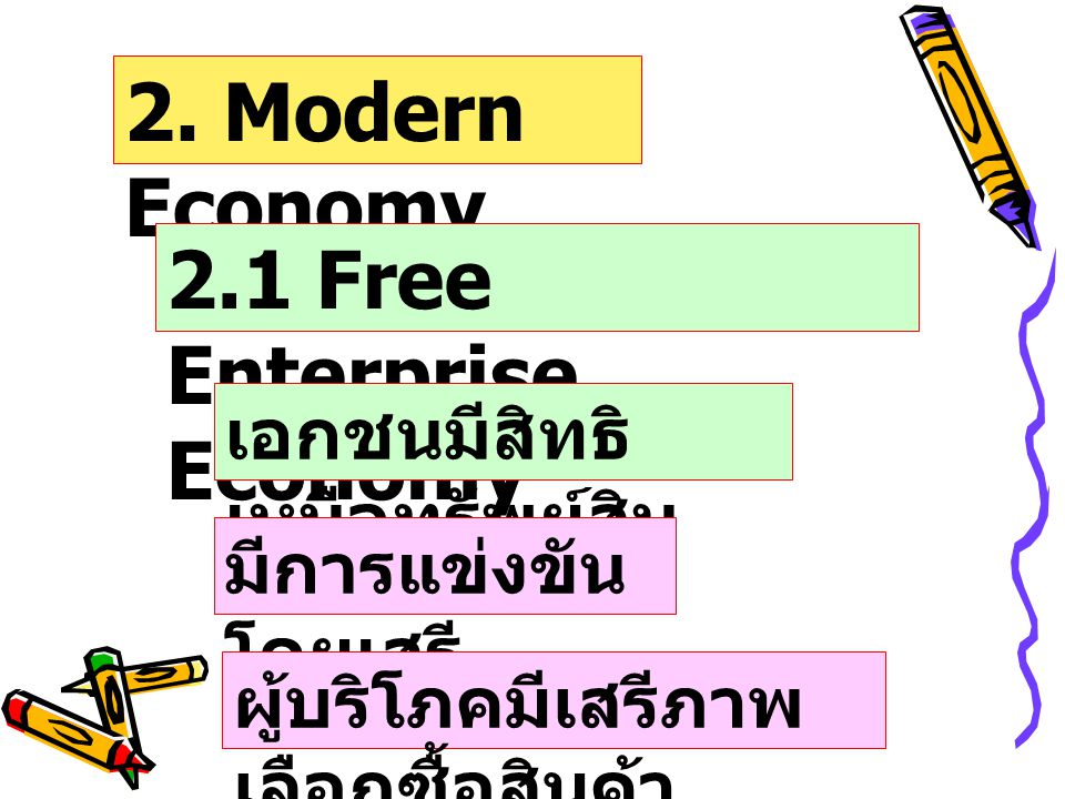 2.1 Free Enterprise Economy
