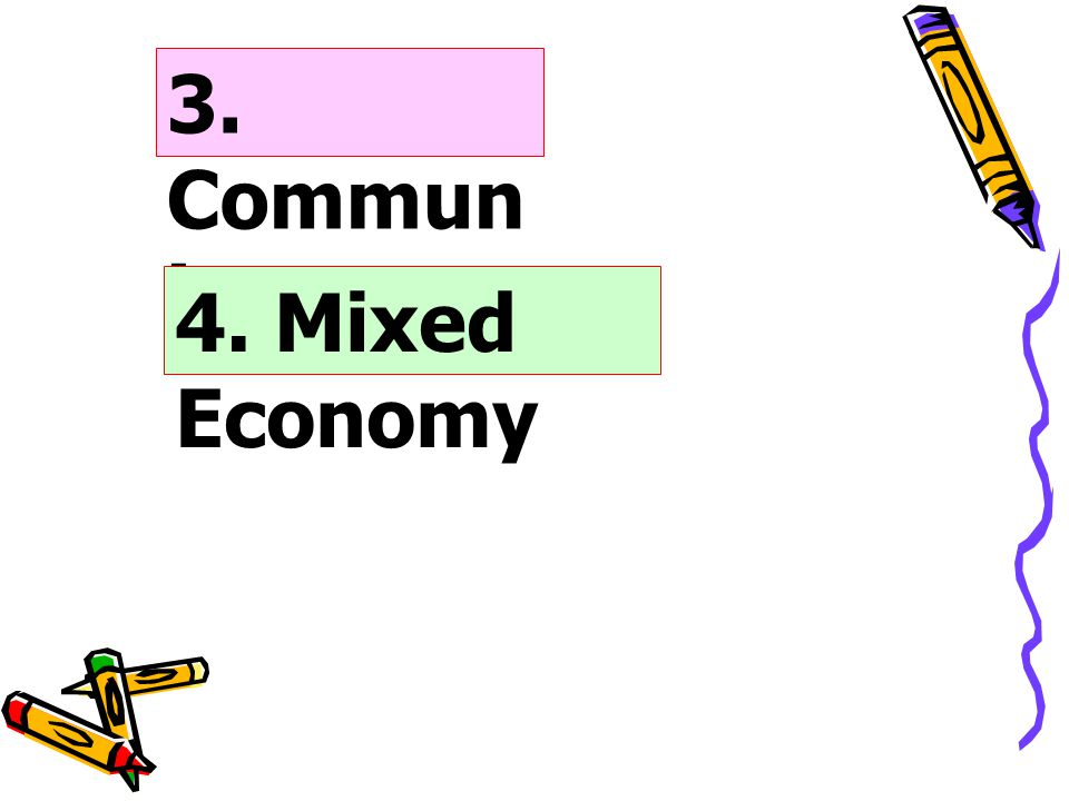 3. Communism 4. Mixed Economy