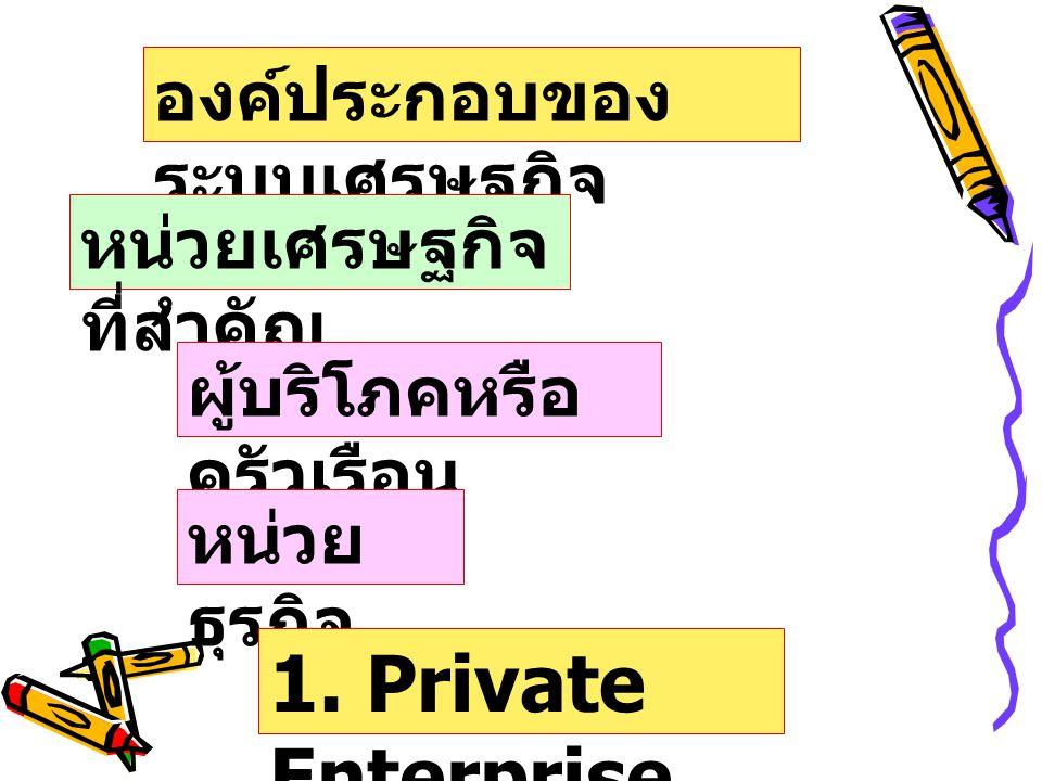 1. Private Enterprise องค์ประกอบของระบบเศรษฐกิจ หน่วยเศรษฐกิจที่สำคัญ