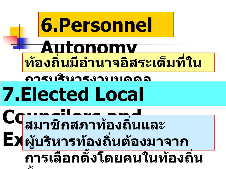 7.Elected Local Councilors and Executive