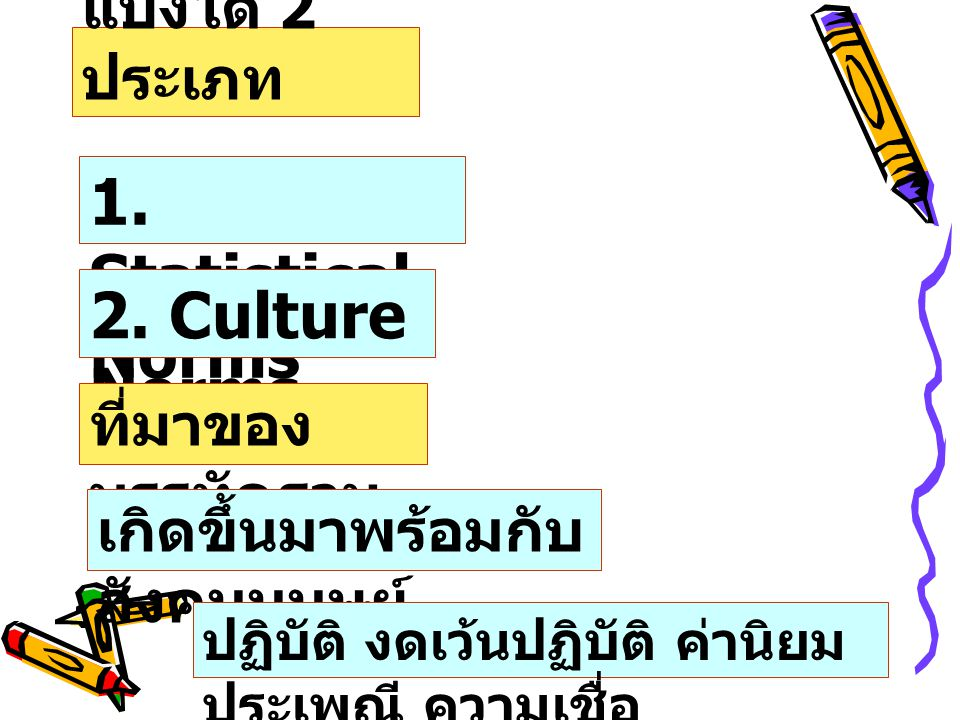 1. Statistical Norms 2. Culture Norms แบ่งได้ 2 ประเภท
