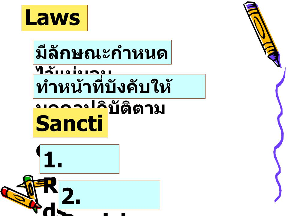 3. Laws Sanctions 1. Rewards 2. Punishment มีลักษณะกำหนดไว้แน่นอน