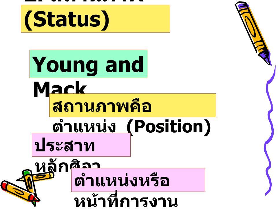 2. สถานภาพ (Status) Young and Mack สถานภาพคือ ตำแหน่ง (Position)