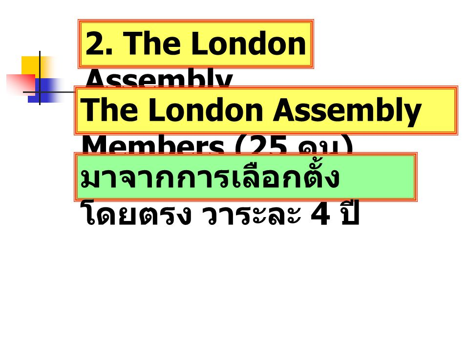 2. The London Assembly The London Assembly Members (25 คน) มาจากการเลือกตั้งโดยตรง วาระละ 4 ปี