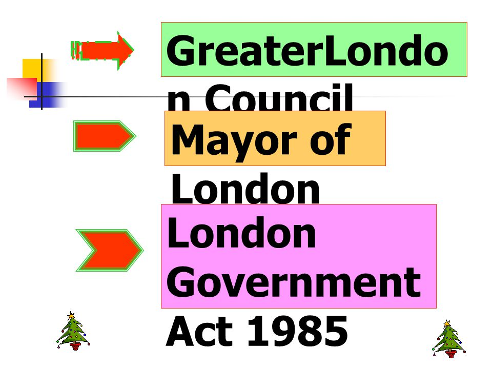GreaterLondon Council